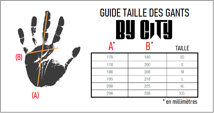 Guide taille de gants By City