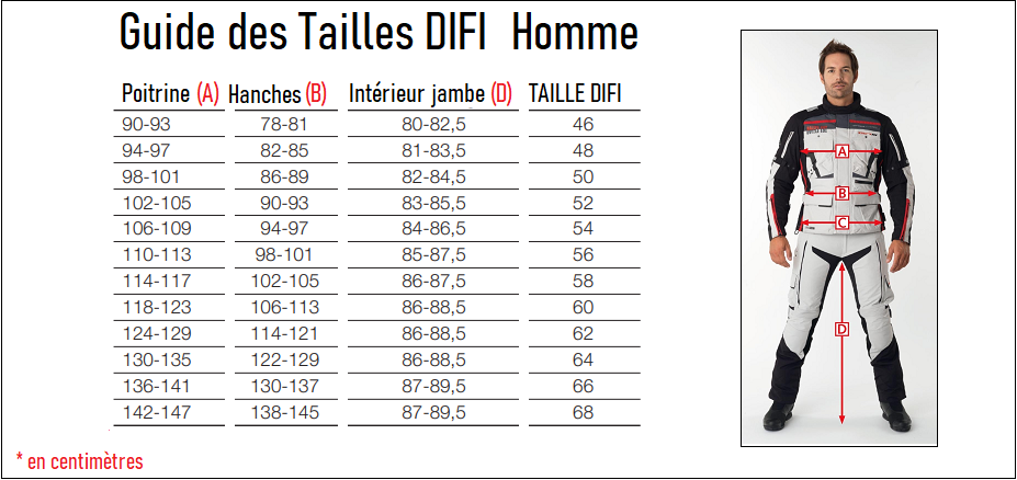 Guide taille Difi Homme