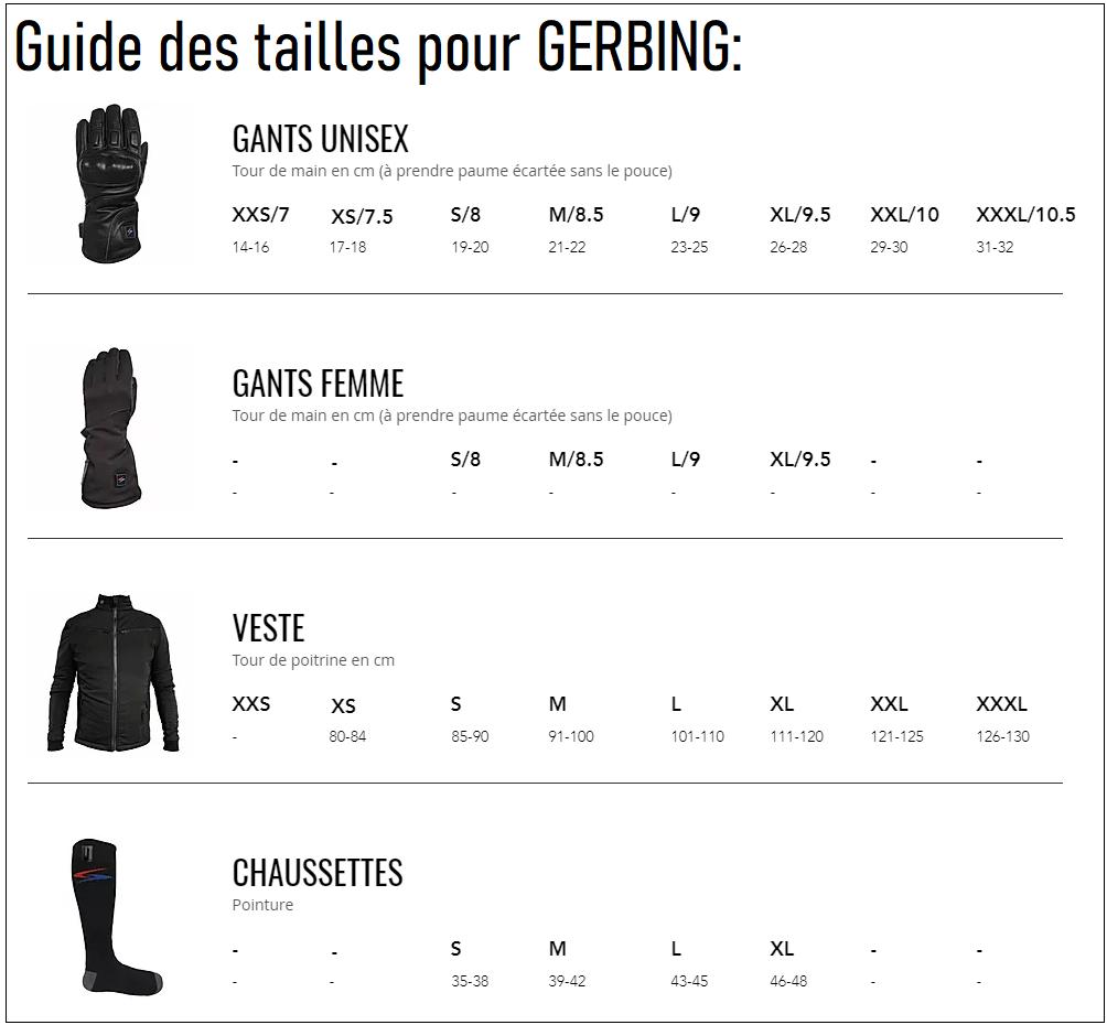 Guide taille gants Gerbing